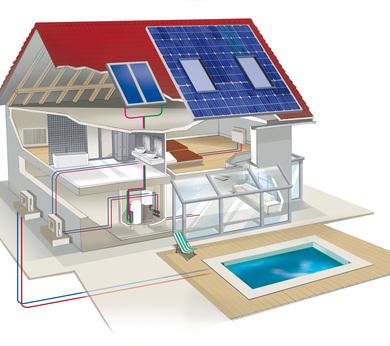 CVC : climatisation, ventilation, chauffage